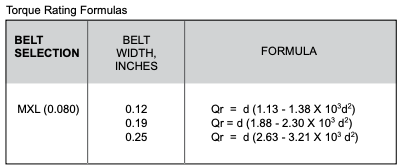 table with torque ratings
